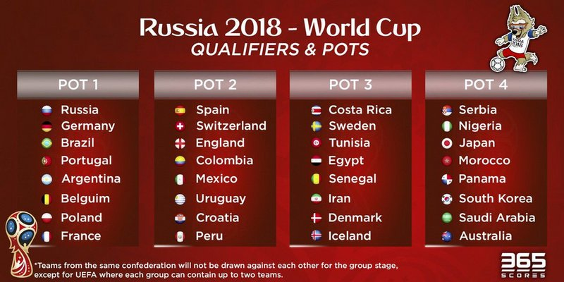 world-cup-2018-pot